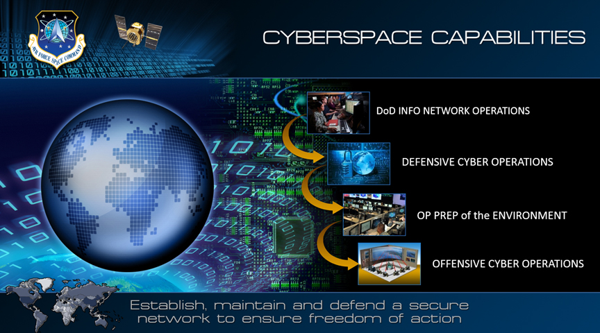 Air force cyber operations bases of dating 7
